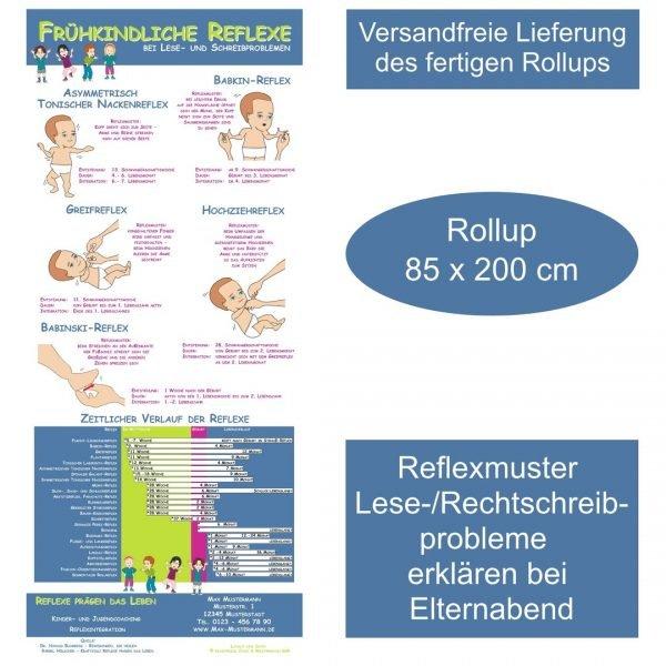Frühkindliche Reflexe Reflexmuster Lese- und Rechtschreibproblemen Rollup